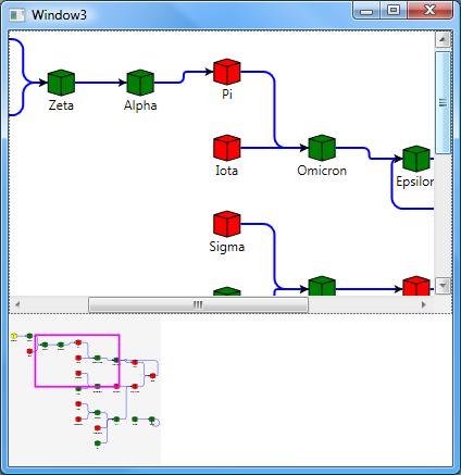 Diagram Models and Data Binding
